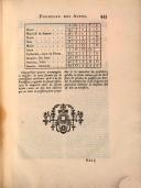 الصفحة 443
