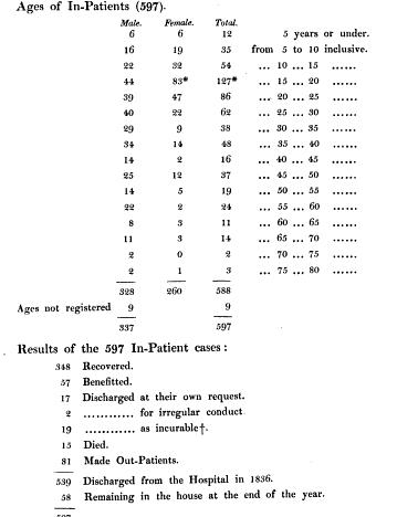 [merged small][ocr errors][ocr errors][merged small][ocr errors][ocr errors][merged small][ocr errors][merged small][ocr errors][merged small][merged small][merged small][merged small][merged small][merged small][merged small][merged small][ocr errors][ocr errors][merged small][merged small][merged small][merged small][ocr errors][merged small][ocr errors][merged small][merged small][merged small][merged small][merged small][merged small]