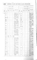 الصفحة 2696
