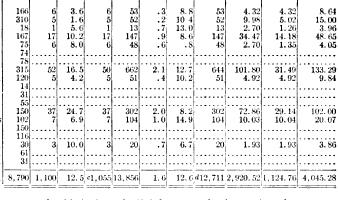 [merged small][merged small][merged small][merged small][merged small][merged small][merged small][merged small][merged small][merged small][merged small][merged small][merged small][ocr errors][merged small][merged small][merged small][merged small][merged small][merged small][merged small][merged small][merged small][merged small][merged small][merged small][merged small][merged small][merged small][merged small][merged small][merged small][merged small][merged small][merged small][merged small][merged small][merged small][merged small][merged small][merged small][merged small][merged small][merged small][merged small][merged small][merged small][merged small][merged small][merged small][merged small][merged small]