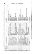الصفحة 284