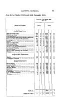 الصفحة 71