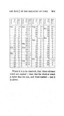 الصفحة 205