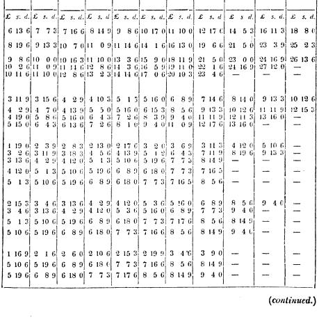 [ocr errors][ocr errors][ocr errors][ocr errors][ocr errors][ocr errors][merged small][ocr errors][merged small]