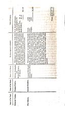 الصفحة 454