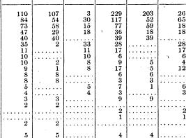 [merged small][merged small][merged small][merged small][merged small][merged small][merged small][merged small][merged small][merged small][merged small][merged small][ocr errors][merged small][merged small][merged small][subsumed][merged small][merged small][merged small][subsumed][merged small][merged small][merged small][merged small][merged small]
