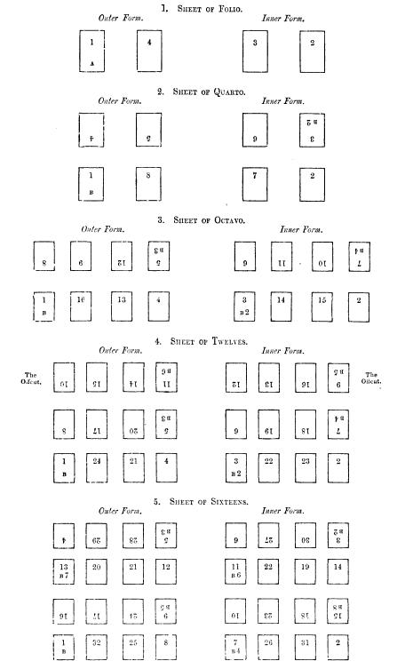 [merged small][ocr errors][ocr errors][merged small][ocr errors][table][ocr errors][ocr errors][merged small][merged small][merged small][table][table][ocr errors][merged small][ocr errors][table][merged small][ocr errors][table][merged small][merged small][merged small][ocr errors][ocr errors][ocr errors]