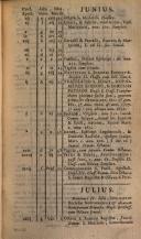 الصفحة cl