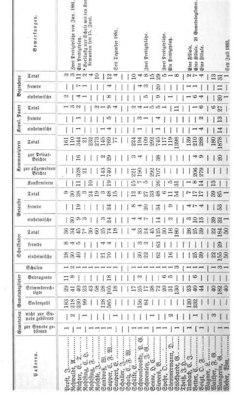 [graphic][ocr errors][ocr errors][table]